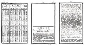 Extraits de la Connaissance des Temps pour 1762.  À partir de 1761, on trouve dans la Connaissance des Temps des tables donnant la longitude écliptique de la Lune à Paris toutes les 12 heures et sa latitude toutes les 24 heures, d'où les navigateurs peuvent avoir par interpolation sa position à tout instant avec une précision de 1 minute de degré. Ils peuvent alors calculer la distance angulaire de la Lune aux étoiles proches, puis, en faisant la mesure de cette même distance au lieu où ils se trouvent, déterminer la longitude par une méthode graphique due à La Caille et exposée en détail.